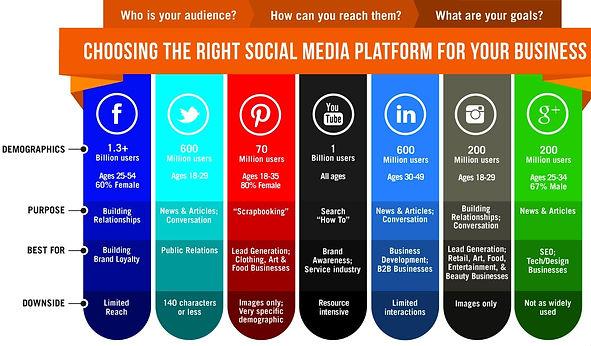 Social Media Blah.jpg