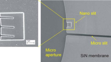 Full wafer size micro/nanostencil with multiple length-scale apertures