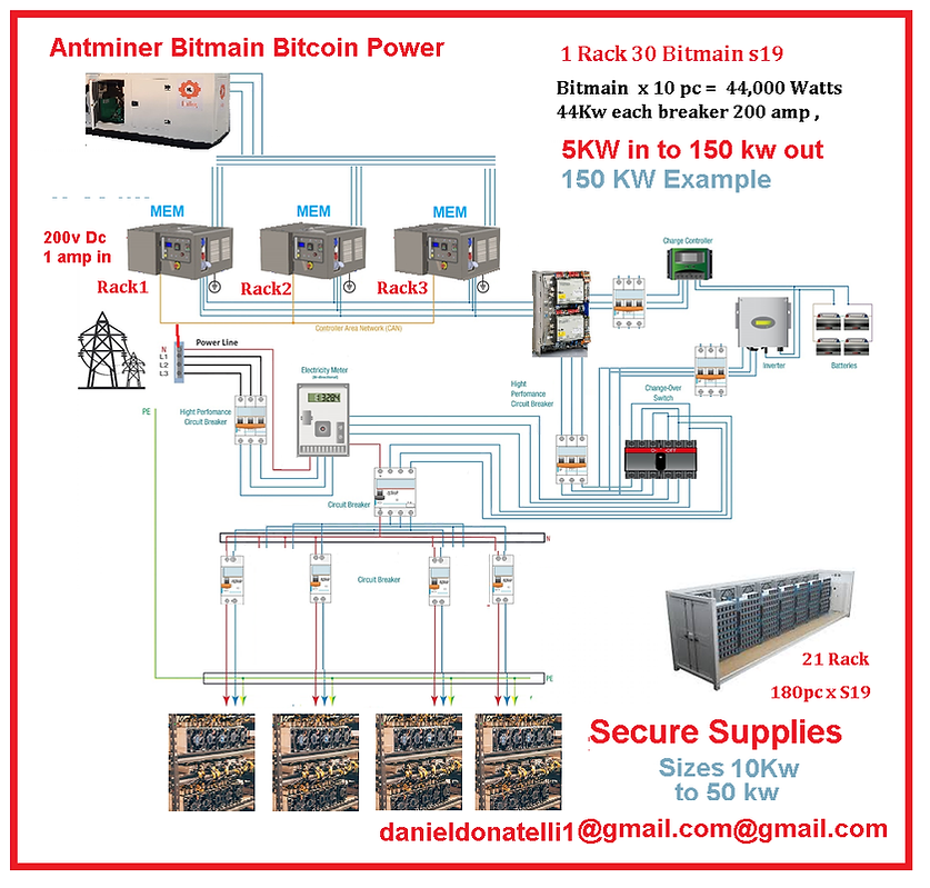 Antminer Bitmain Bitcoin Miner Crypto Po