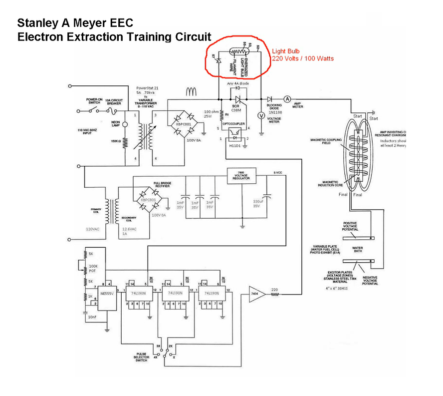 Stanley A Meyer Electron Extraction Circ