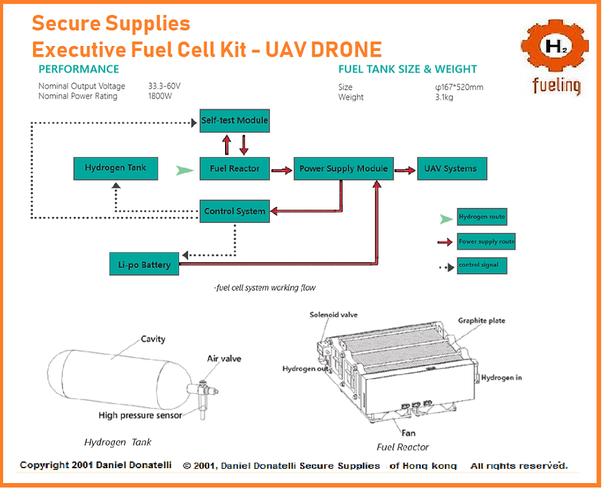 Hydrogen Drone Fuel Cell Kit 2.png