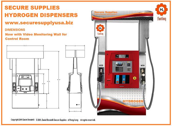 Hydrogen Dispenser Forecourt H2 Car Truck Bus Fuel Cell Vehicle Forklift Filler