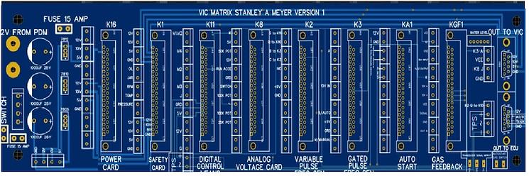 Stanley  Meyer Vic Matrix.png