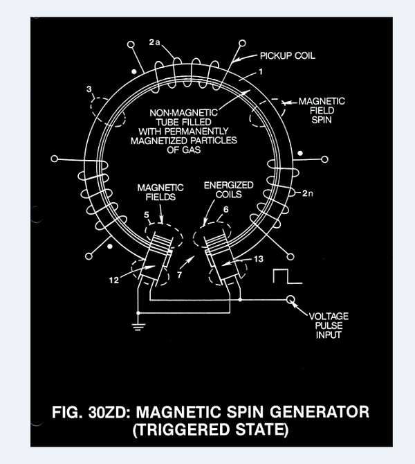 Stanley Meyer Electrical Power Generator