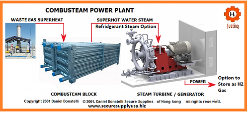 Chp-Fuel-Cells-Fuelcell-Diesel-Engines