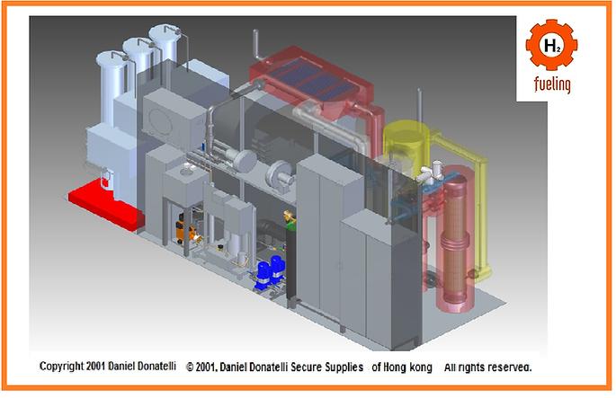 Lpg Methane Bio Gas Biogas Reformer Reformate