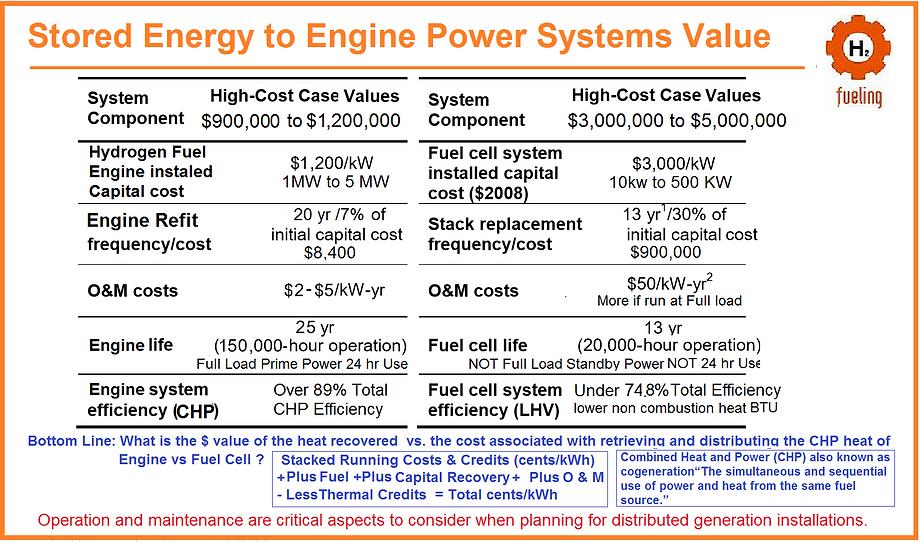 Slide System Power Gen Component Costs.p