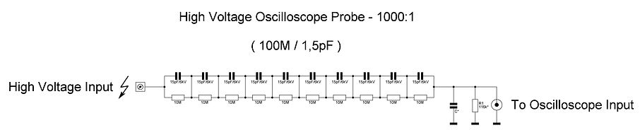 Stanley A Meyer High Voltage Probe 1000-