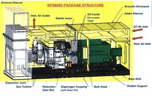 Hydrogen Fueled Power plant
