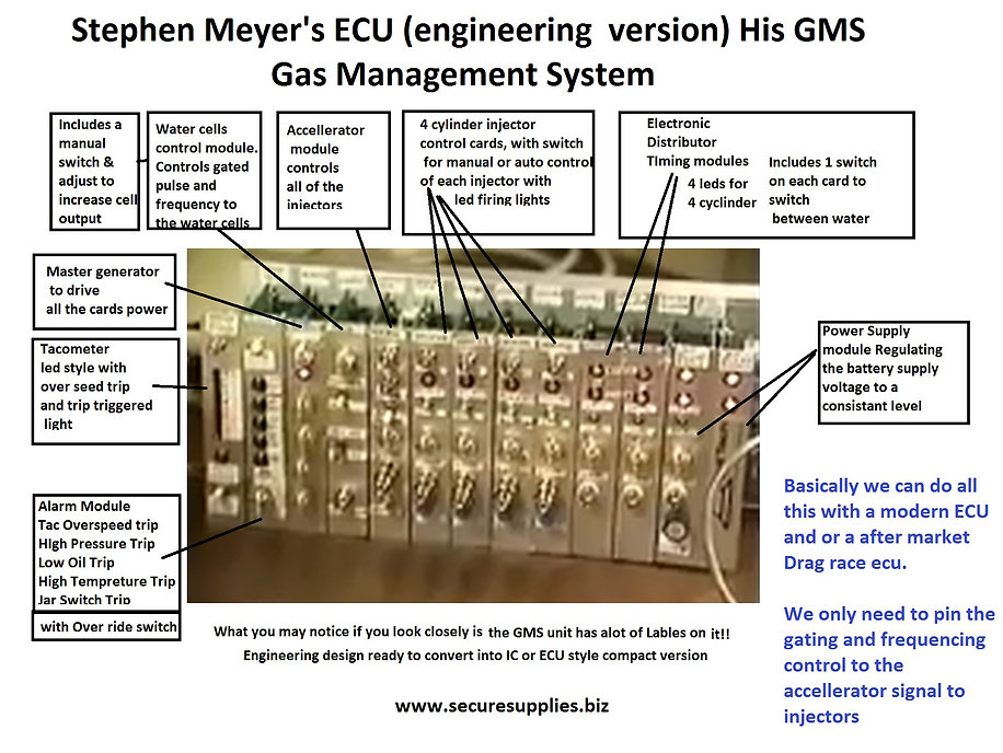 ​GMS UNIT EMS ECU STANLEY MEYER