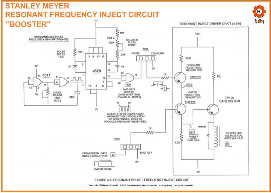 STANLEY MEYER RESONANT fREQUENCY INJECT