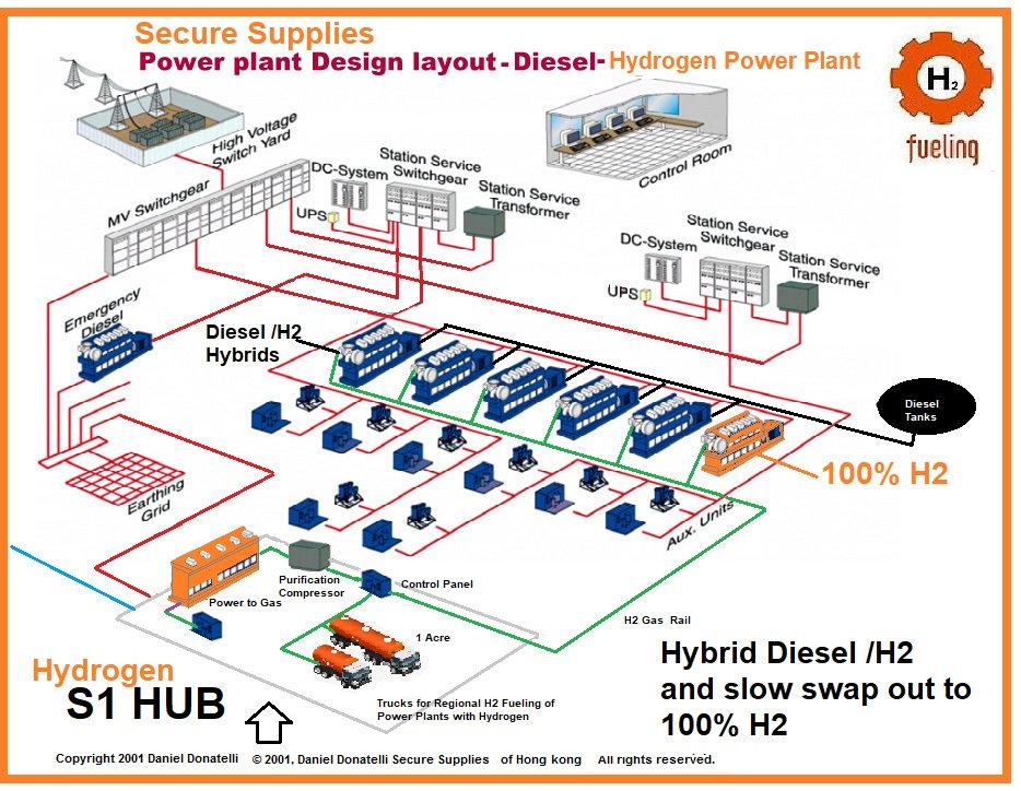 Peaker Hybrid Hydrogen.jpg