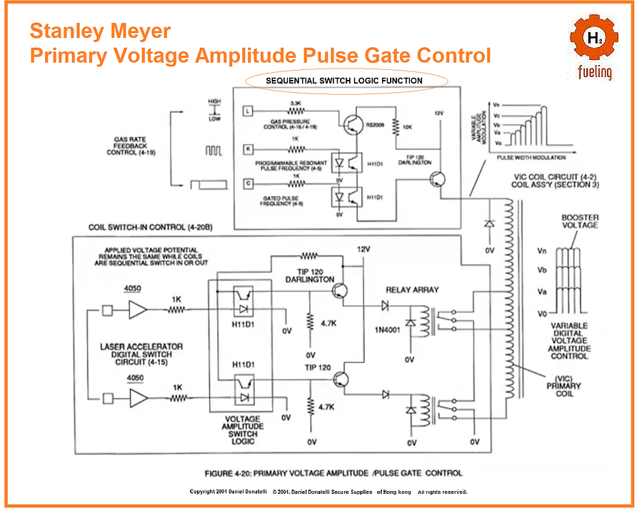 Stanley Meyer Primary Voltage Amplitude