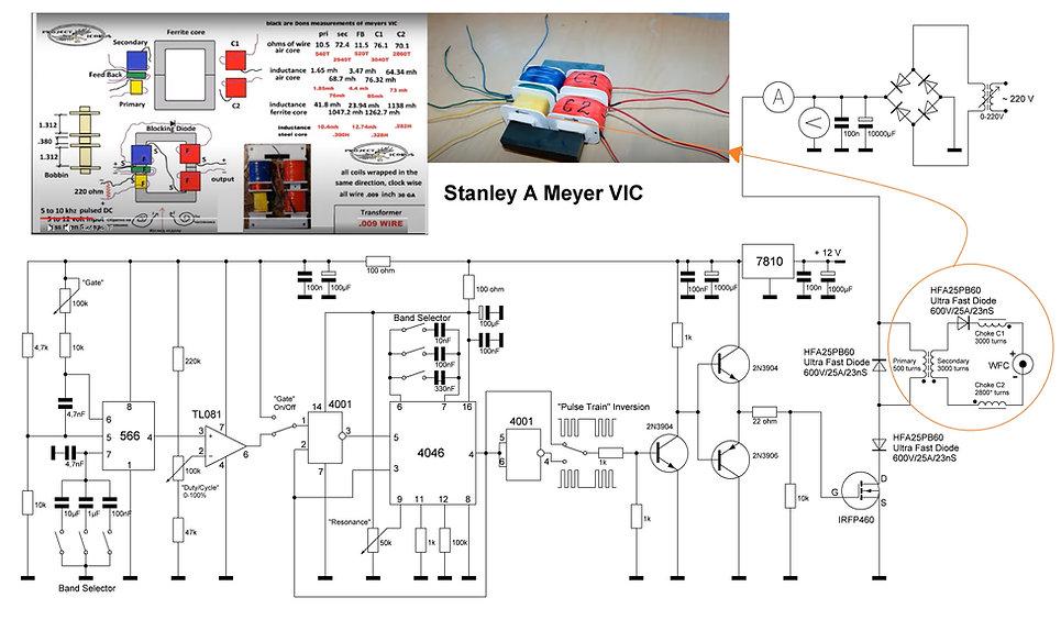Stanley A Meyer Vic 7588880E.jpg