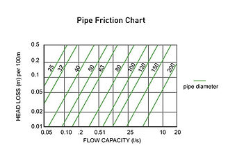 Pipe-Friction-Chart.jpg