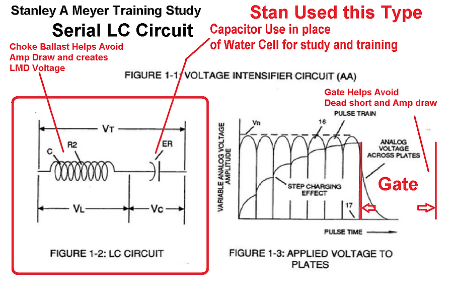 Stanley A MeyerSerial LC Circuit 2.png