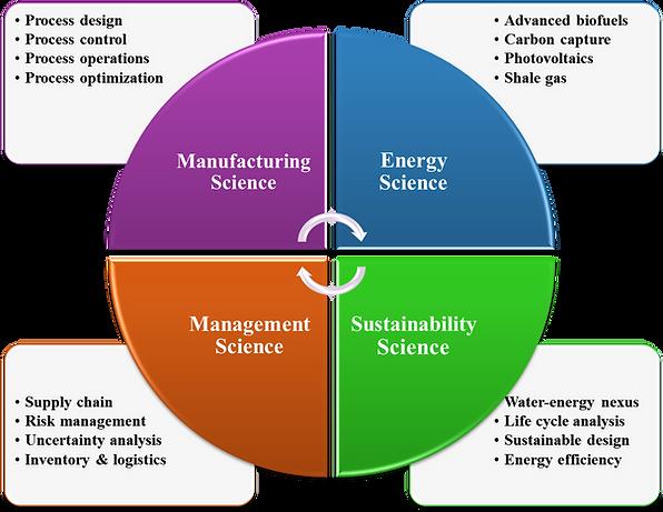 Power-Gas-Design-Engineering -Energy-Storage-Hydrogen-mexico