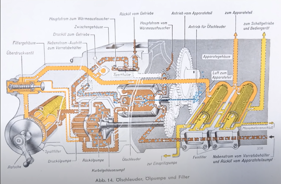 Oil Removal Systems air Water.png