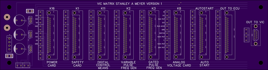 Stanley A Meyer GMS Matrix.png