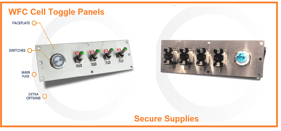 Stanley A Meyer Toggle Switch Panels.png