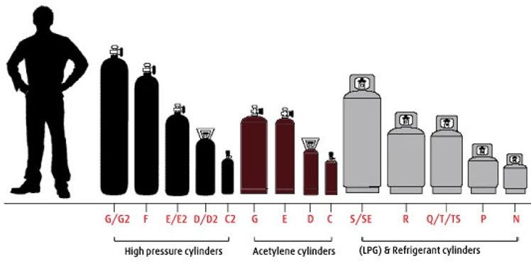 cylinder-sizingAU_tcm351-82227_w1024_n.j