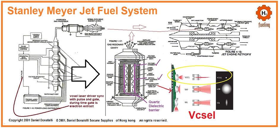Stanley Meyer Gas Procesor LED Array intae manifold