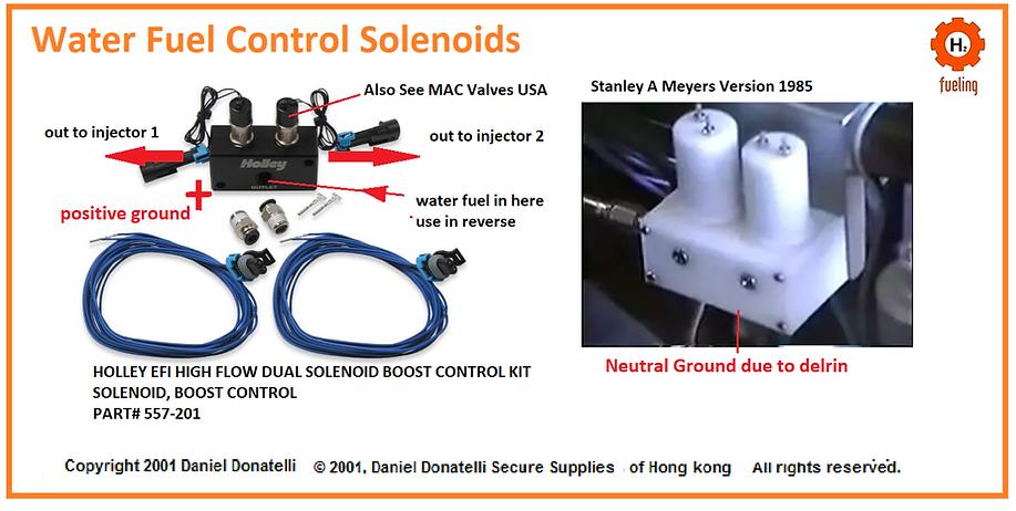 Water Fuel Control Solenoids.png