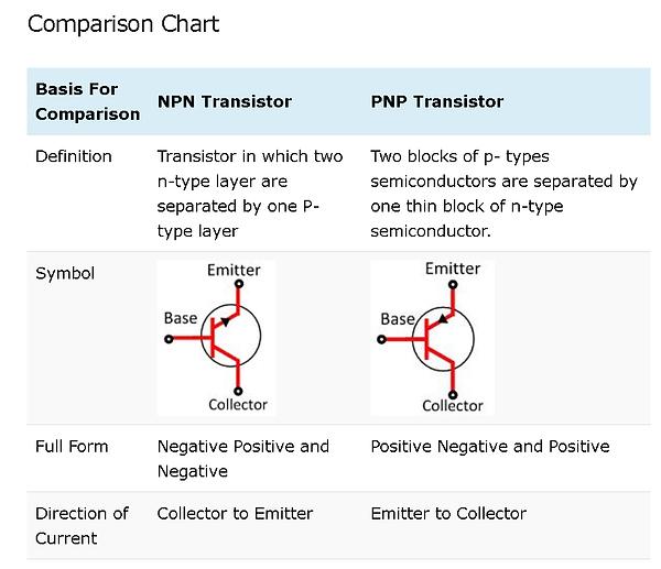 pnp npn transistors.png