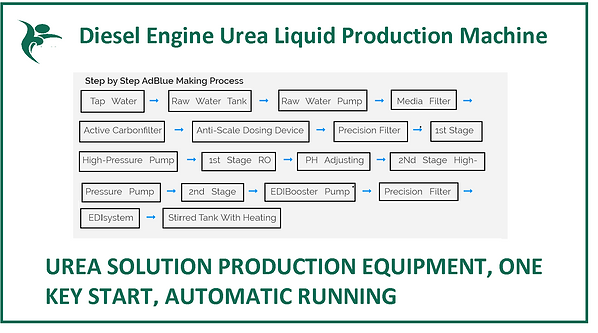 Production Eqipment Process.png