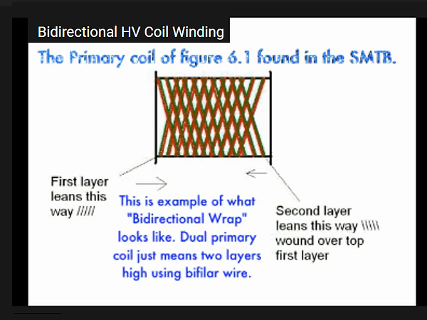 Stanley A Meyer Bidirectionl coil winding.png