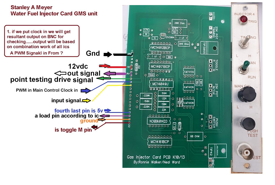 Stanley A Meyer INjector Control Card Ga