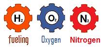 Power-Gas-Design-Engineering -Energy-Storage-Hydrogen,Airport,SustainabilityHydrogen Energy Storage Wind Solar Green Backup Power ,rsa,south,africa