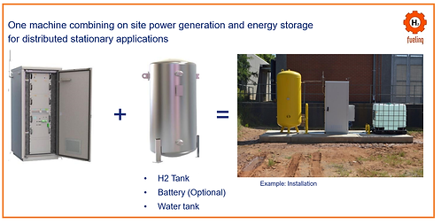 energía gas diseño ingeniería energía almacenamiento hidrógeno mexico
