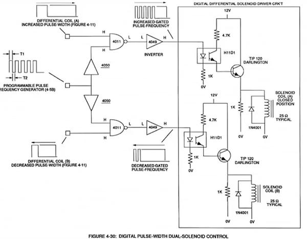 Stanley A Meyer Injectors Firing spark C