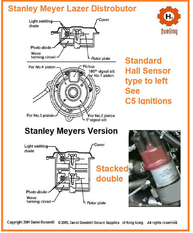 Stanley Meyer Digital Laser Distributor