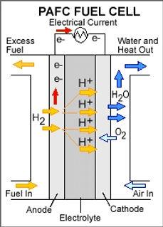 Power-Gas-Design-Engineering -Energy-Storage-Hydrogen,Airport,Sustainability,