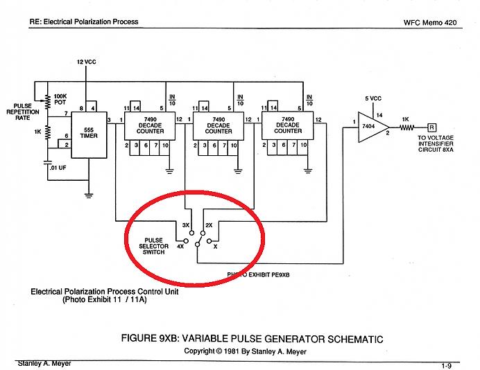 Stanley A Meyer 9XB Circuit