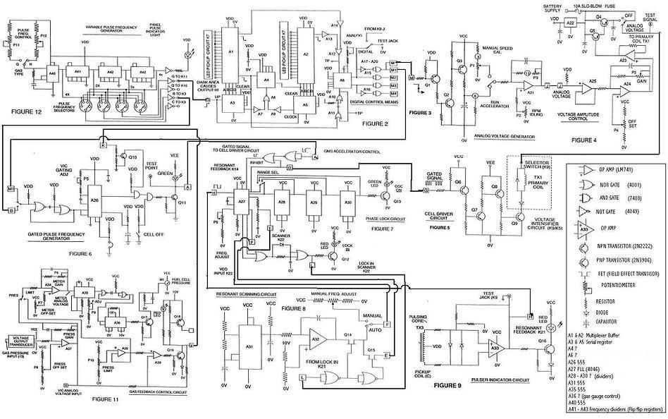 Stanley Meyer GMS ECU EMS Engine control hho Hydrogen