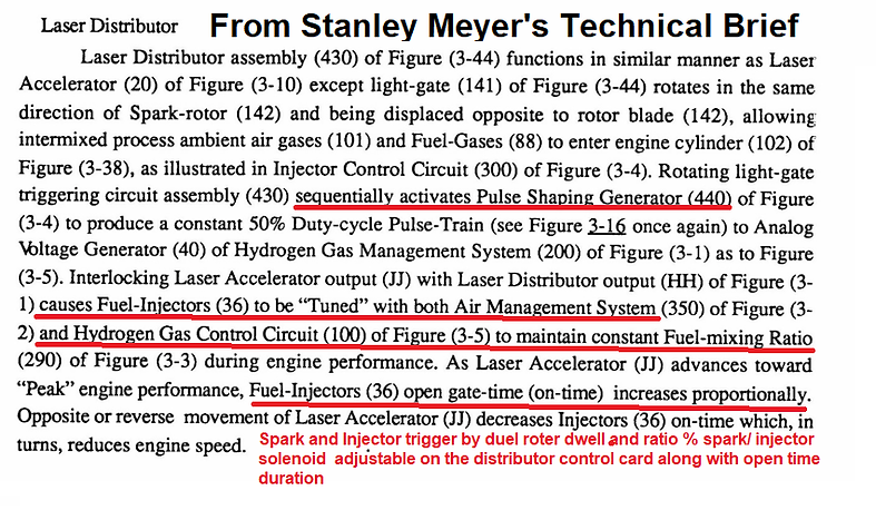 Stanley Meyer Digital Laser Distributor