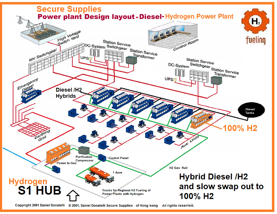 Peaker Hydrbid Hydrogen.png