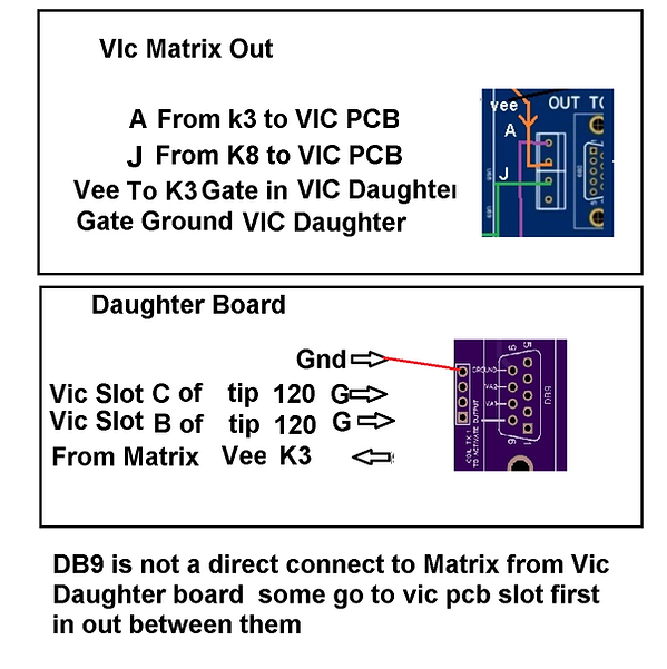 a1 Duaghter Board connect to matrix and