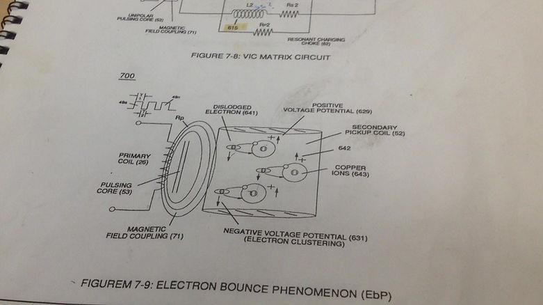 Stanley A Meyer Round Injector Bobbin 2