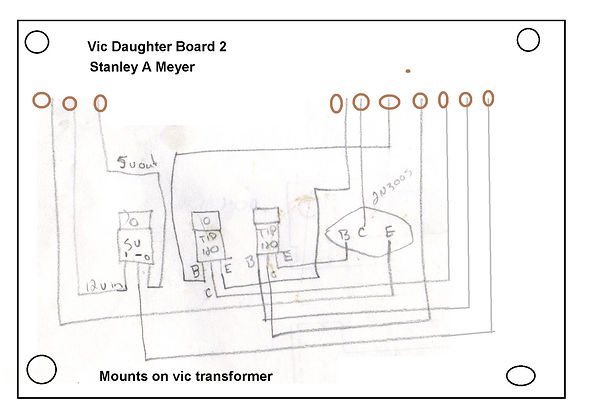 Stanley A Meyer Duaghter Board.jpeg