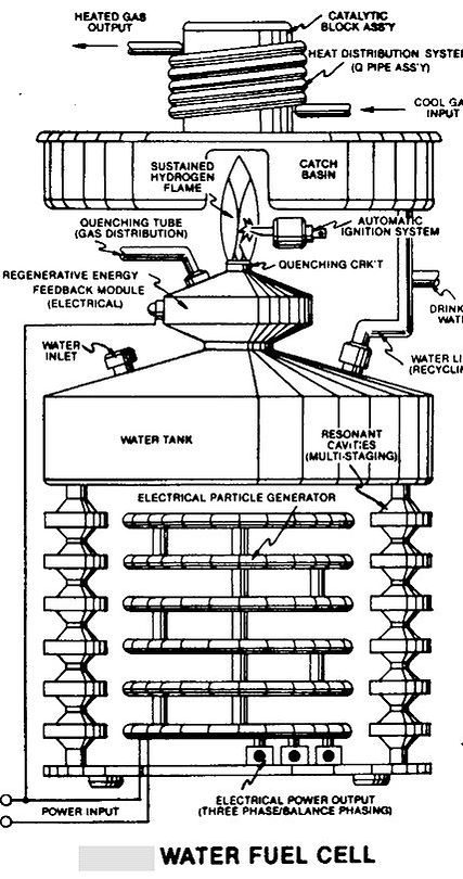 Stanley A Meyer Water Fuel cell Stack