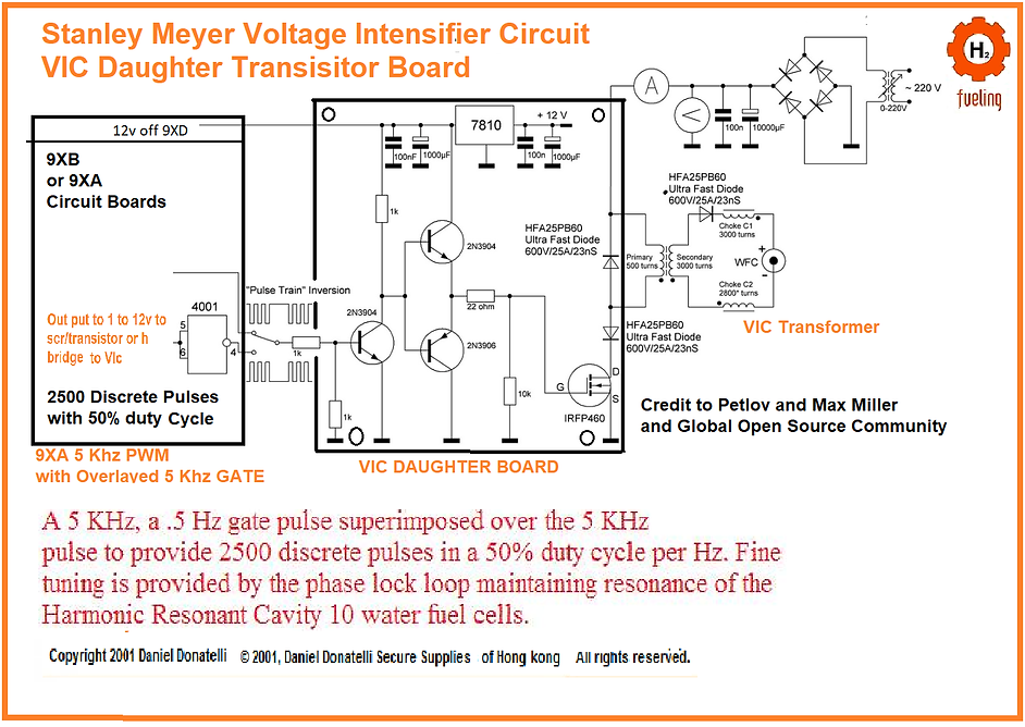 Stanley Meyer Voltage Intensifier Circui