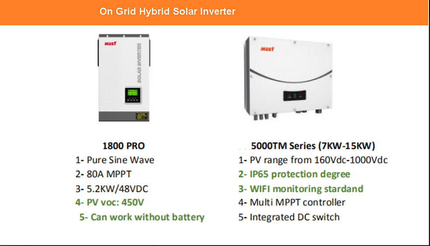 On_Grid_Solar_Inverter_Power_Electricity