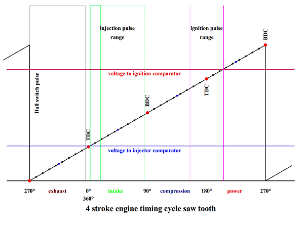 Engine Saw Tooth.png