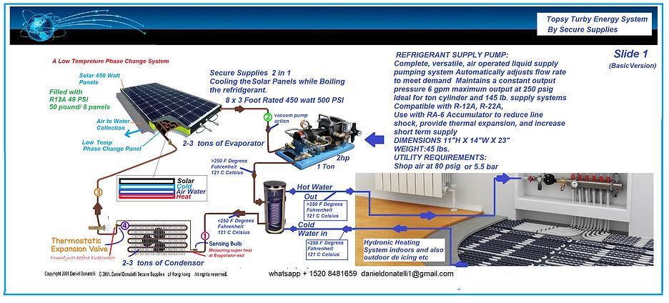 Low Pressure Phase Change Power Gas Plan