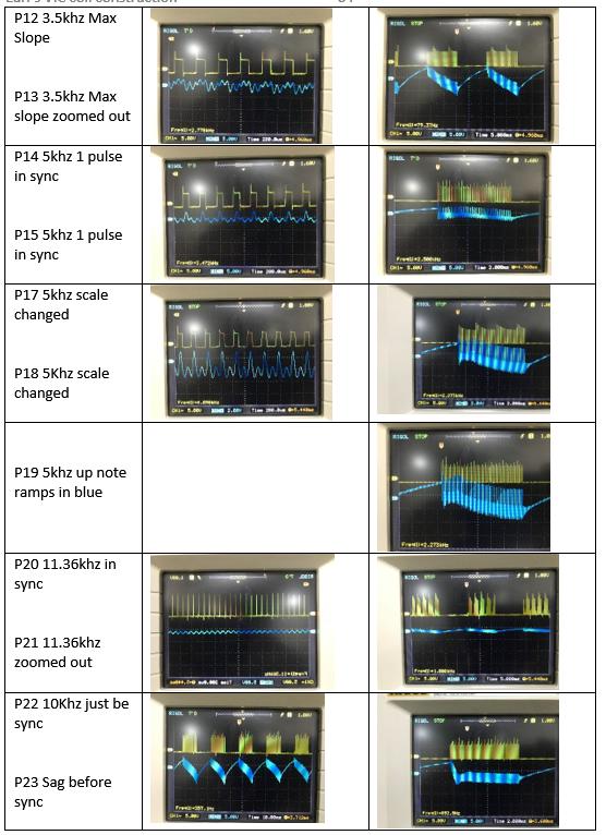 Stanley A Meyer Hgh Voltage Probe  Diffe