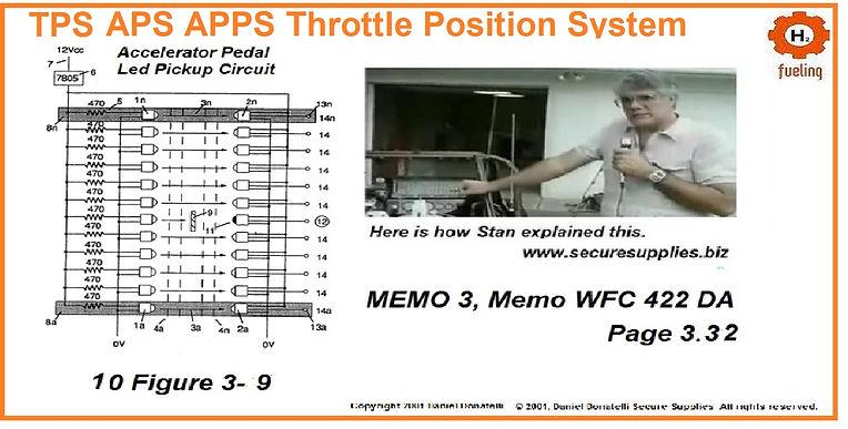 Stanley MEyer Throttle Position Sensor T